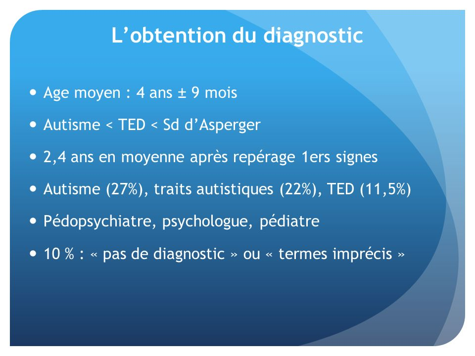 Lobtention du diagnostic Age moyen : 4 ans ± 9 mois Autisme < TED < Sd dAsperger 2,4 ans en moyenne après repérage 1ers signes Autisme (27%), traits a