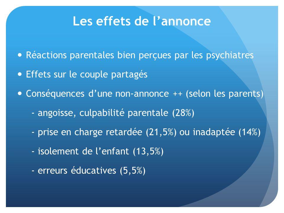 Les effets de lannonce Réactions parentales bien perçues par les psychiatres Effets sur le couple partagés Conséquences dune non-annonce ++ (selon les parents) - angoisse, culpabilité parentale (28%) - prise en charge retardée (21,5%) ou inadaptée (14%) - isolement de lenfant (13,5%) - erreurs éducatives (5,5%)