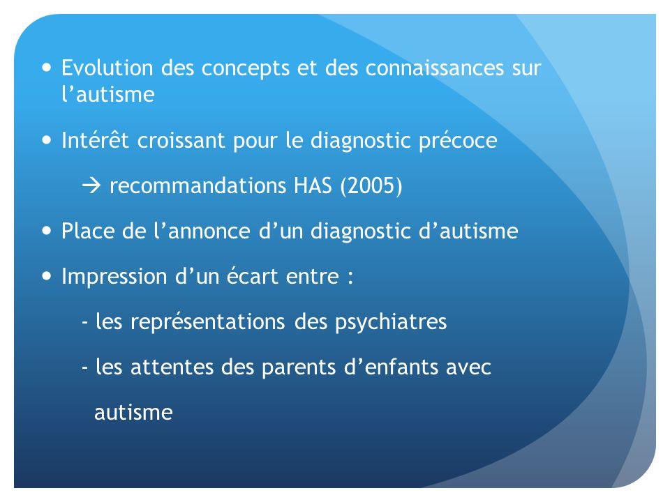 Evolution des concepts et des connaissances sur lautisme Intérêt croissant pour le diagnostic précoce recommandations HAS (2005) Place de lannonce dun diagnostic dautisme Impression dun écart entre : - les représentations des psychiatres - les attentes des parents denfants avec autisme