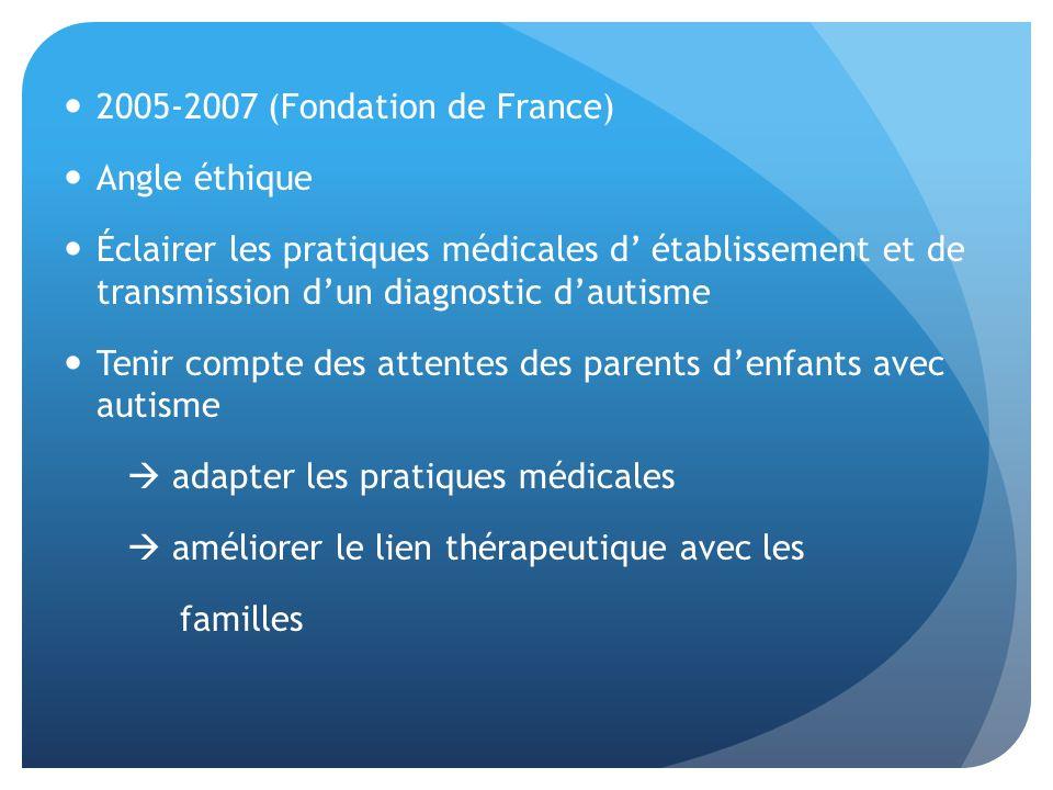 2005-2007 (Fondation de France) Angle éthique Éclairer les pratiques médicales d établissement et de transmission dun diagnostic dautisme Tenir compte des attentes des parents denfants avec autisme adapter les pratiques médicales améliorer le lien thérapeutique avec les familles