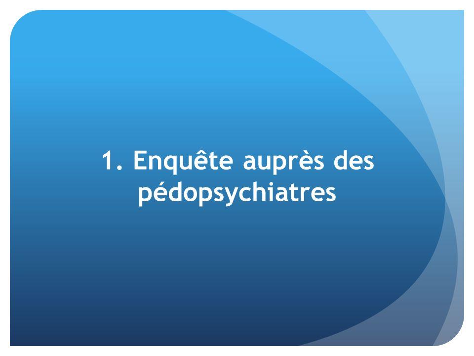 1. Enquête auprès des pédopsychiatres