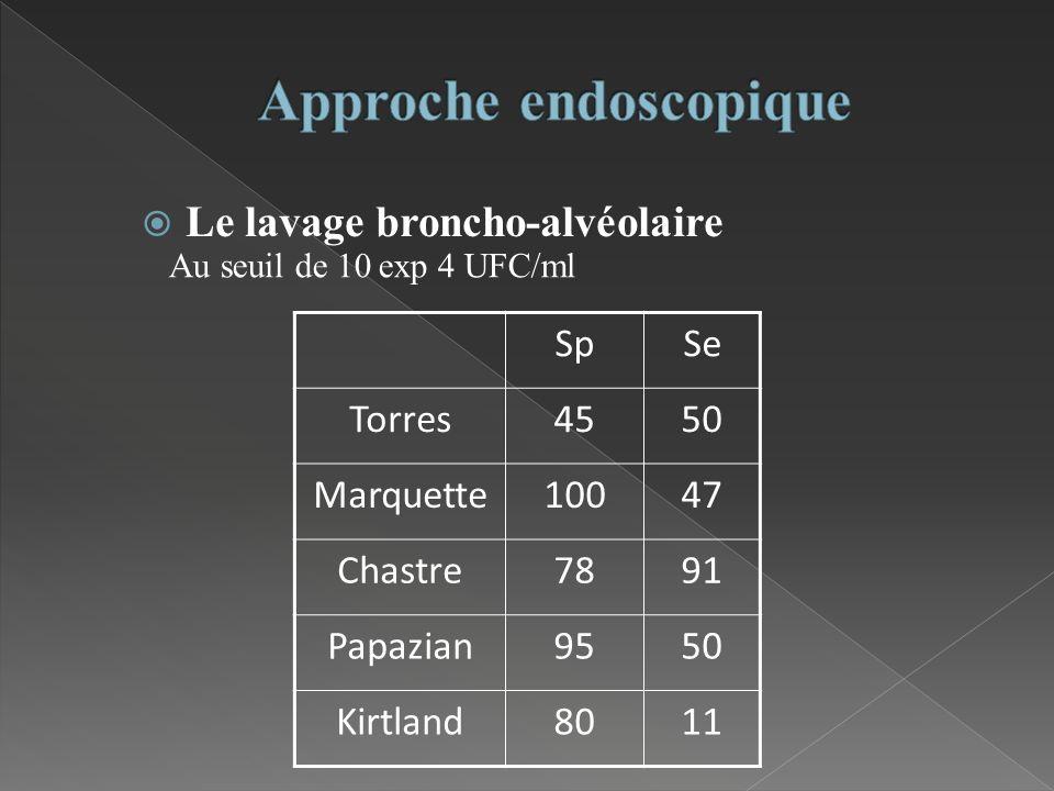 Le lavage broncho-alvéolaire SpSe Torres4550 Marquette10047 Chastre7891 Papazian9550 Kirtland8011 Au seuil de 10 exp 4 UFC/ml