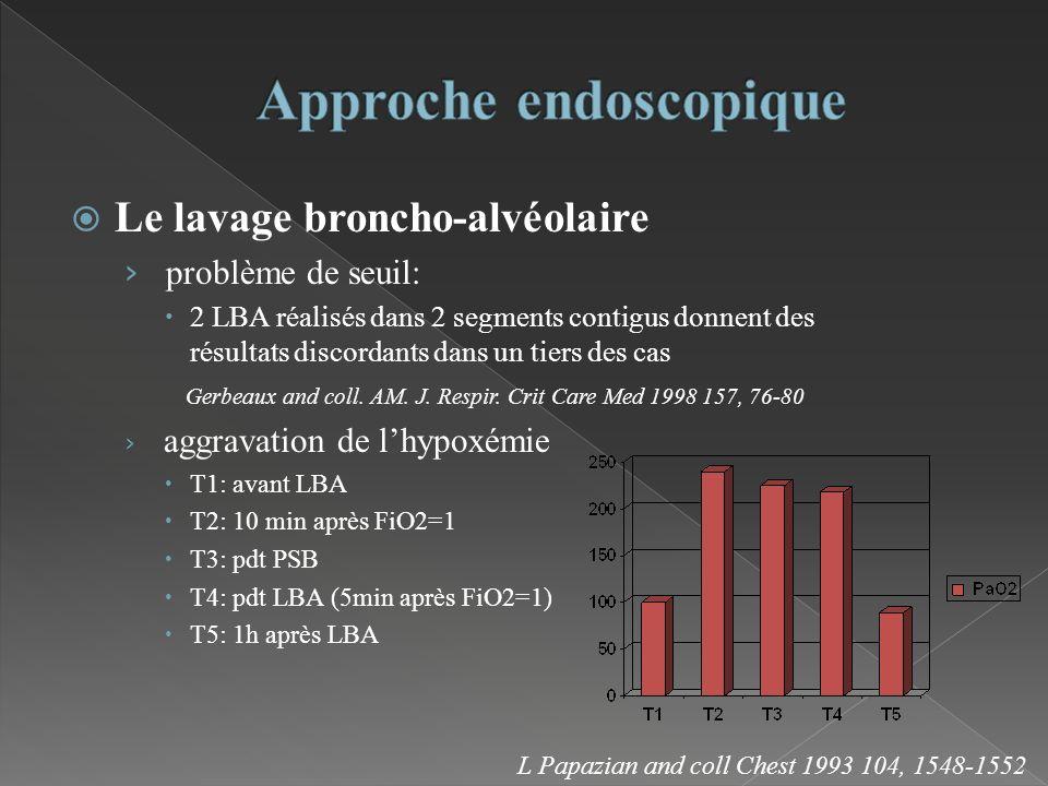 Le lavage broncho-alvéolaire problème de seuil: 2 LBA réalisés dans 2 segments contigus donnent des résultats discordants dans un tiers des cas Gerbea