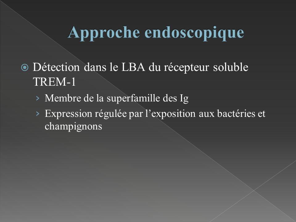 Détection dans le LBA du récepteur soluble TREM-1 Membre de la superfamille des Ig Expression régulée par lexposition aux bactéries et champignons