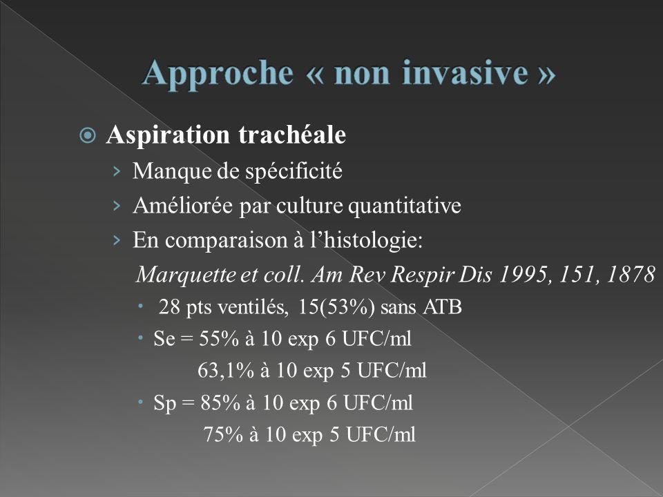 Aspiration trachéale Manque de spécificité Améliorée par culture quantitative En comparaison à lhistologie: Marquette et coll. Am Rev Respir Dis 1995,