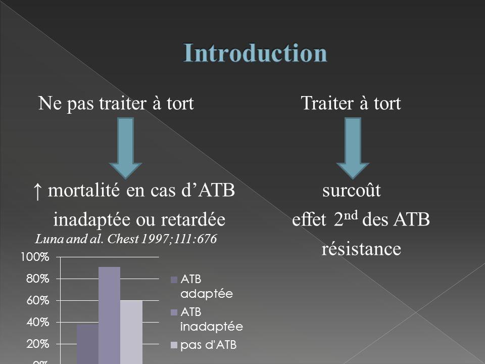 Aspiration trachéale Manque de spécificité Améliorée par culture quantitative En comparaison à lhistologie: Marquette et coll.