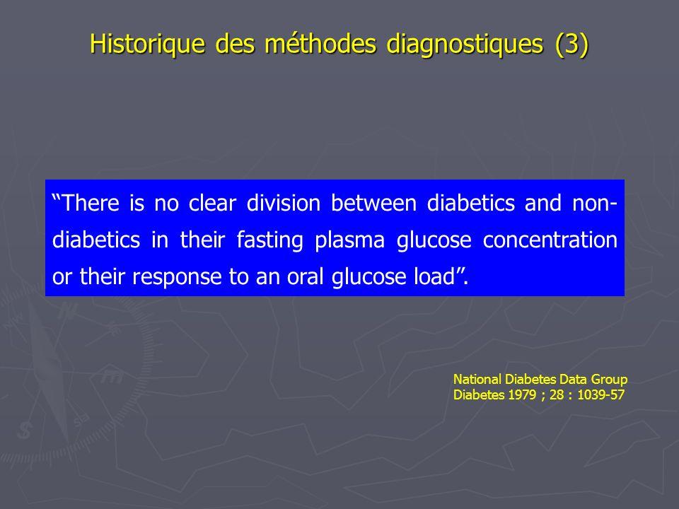 Historique des méthodes diagnostiques (3) There is no clear division between diabetics and non- diabetics in their fasting plasma glucose concentratio