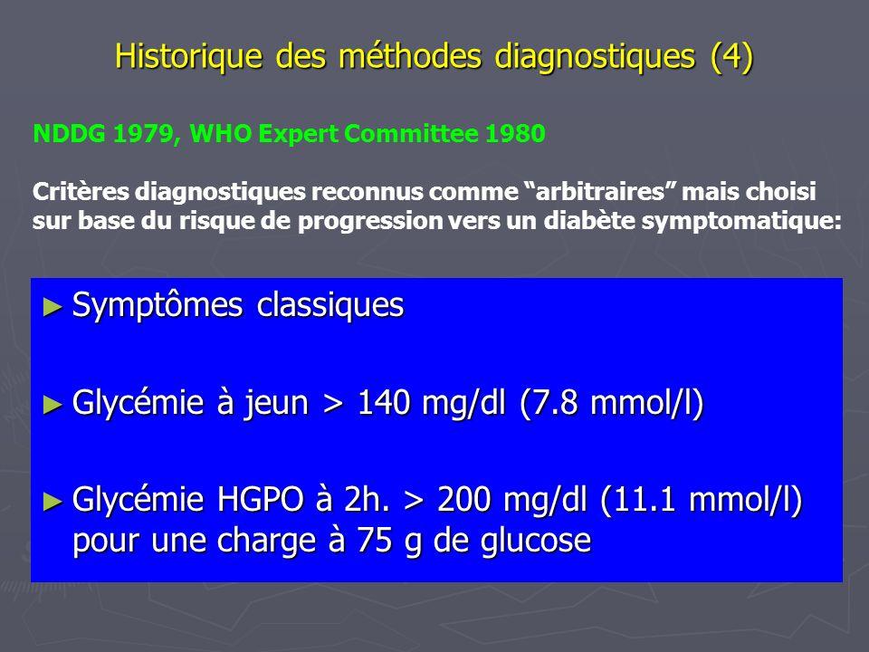 Symptômes classiques Symptômes classiques Glycémie à jeun > 140 mg/dl (7.8 mmol/l) Glycémie à jeun > 140 mg/dl (7.8 mmol/l) Glycémie HGPO à 2h. > 200