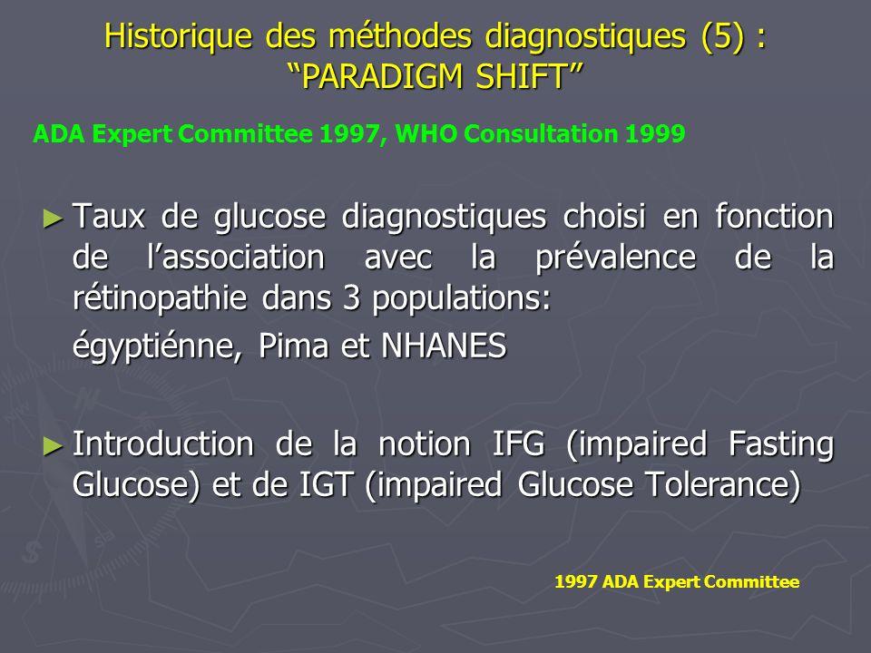 Historique des méthodes diagnostiques (5) : PARADIGM SHIFT ADA Expert Committee 1997, WHO Consultation 1999 Taux de glucose diagnostiques choisi en fo