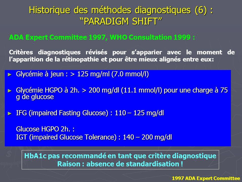 Historique des méthodes diagnostiques (6) : PARADIGM SHIFT ADA Expert Committee 1997, WHO Consultation 1999 : Critères diagnostiques révisés pour sapp