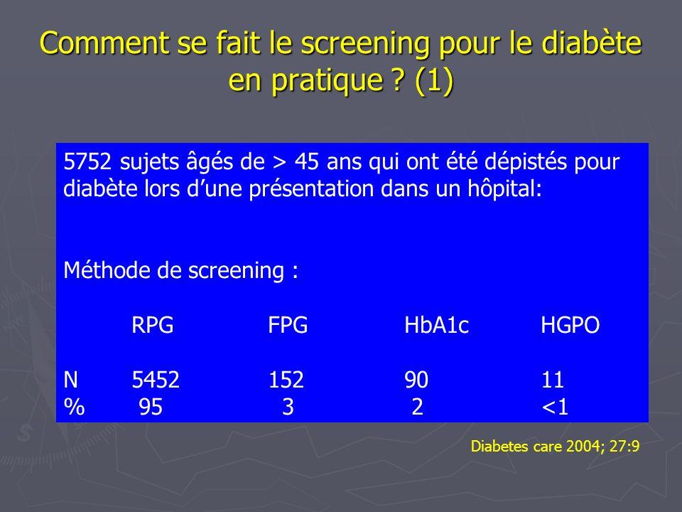 Comment se fait le screening pour le diabète en pratique ? (1) 5752 sujets âgés de > 45 ans qui ont été dépistés pour diabète lors dune présentation d