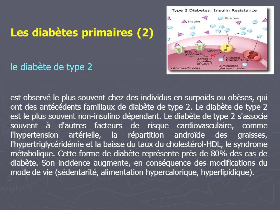 Les diabètes primaires (2) le diabète de type 2 est observé le plus souvent chez des individus en surpoids ou obèses, qui ont des antécédents familiau