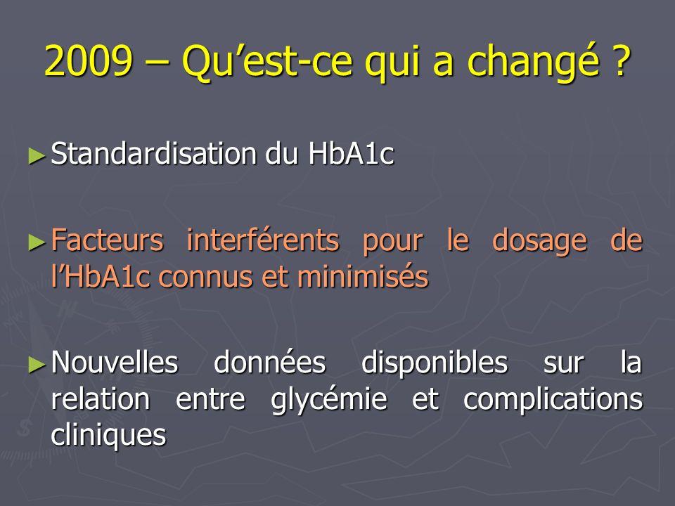 2009 – Quest-ce qui a changé ? Standardisation du HbA1c Standardisation du HbA1c Facteurs interférents pour le dosage de lHbA1c connus et minimisés Fa
