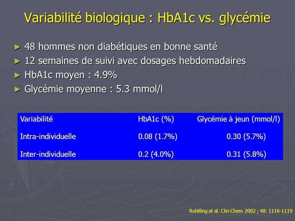 Variabilité biologique : HbA1c vs. glycémie 48 hommes non diabétiques en bonne santé 48 hommes non diabétiques en bonne santé 12 semaines de suivi ave