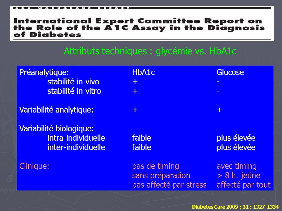 Diabetes Care 2009 ; 32 : 1327-1334 Attributs techniques : glycémie vs. HbA1c Préanalytique:HbA1cGlucose stabilité in vivo+- stabilité in vitro+- Vari