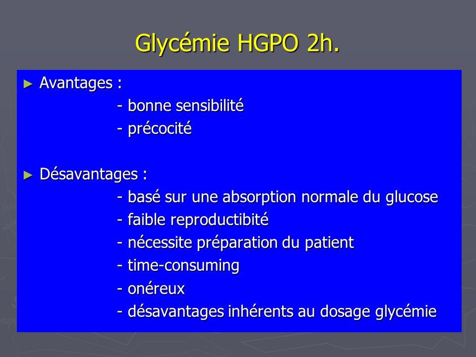 Glycémie HGPO 2h. Avantages : Avantages : - bonne sensibilité - précocité Désavantages : Désavantages : - basé sur une absorption normale du glucose -