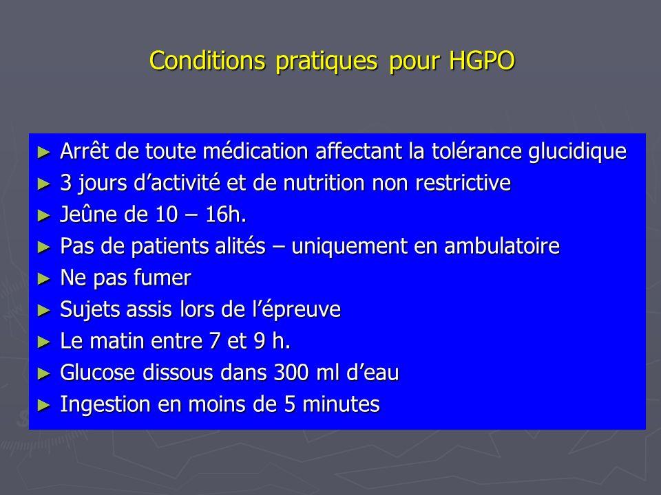 Conditions pratiques pour HGPO Arrêt de toute médication affectant la tolérance glucidique Arrêt de toute médication affectant la tolérance glucidique