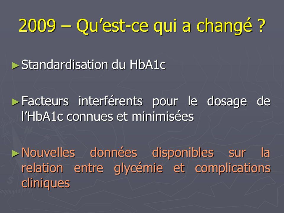 2009 – Quest-ce qui a changé ? Standardisation du HbA1c Standardisation du HbA1c Facteurs interférents pour le dosage de lHbA1c connues et minimisées