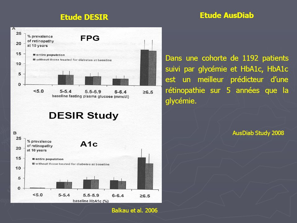Etude AusDiab Dans une cohorte de 1192 patients suivi par glycémie et HbA1c, HbA1c est un meilleur prédicteur dune rétinopathie sur 5 années que la gl