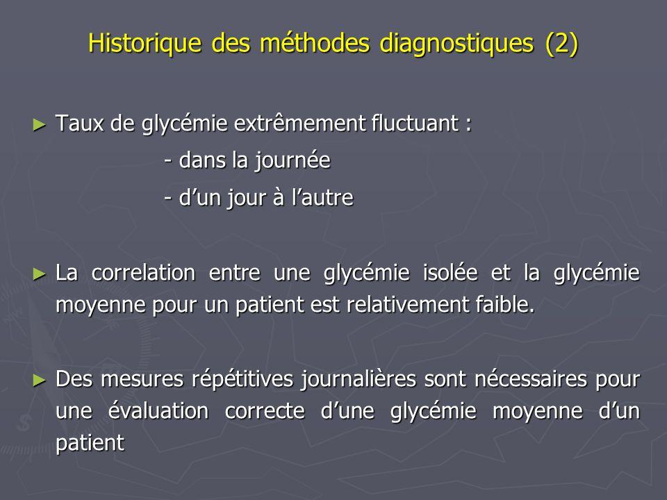Historique des méthodes diagnostiques (2) Taux de glycémie extrêmement fluctuant : Taux de glycémie extrêmement fluctuant : - dans la journée - dun jo