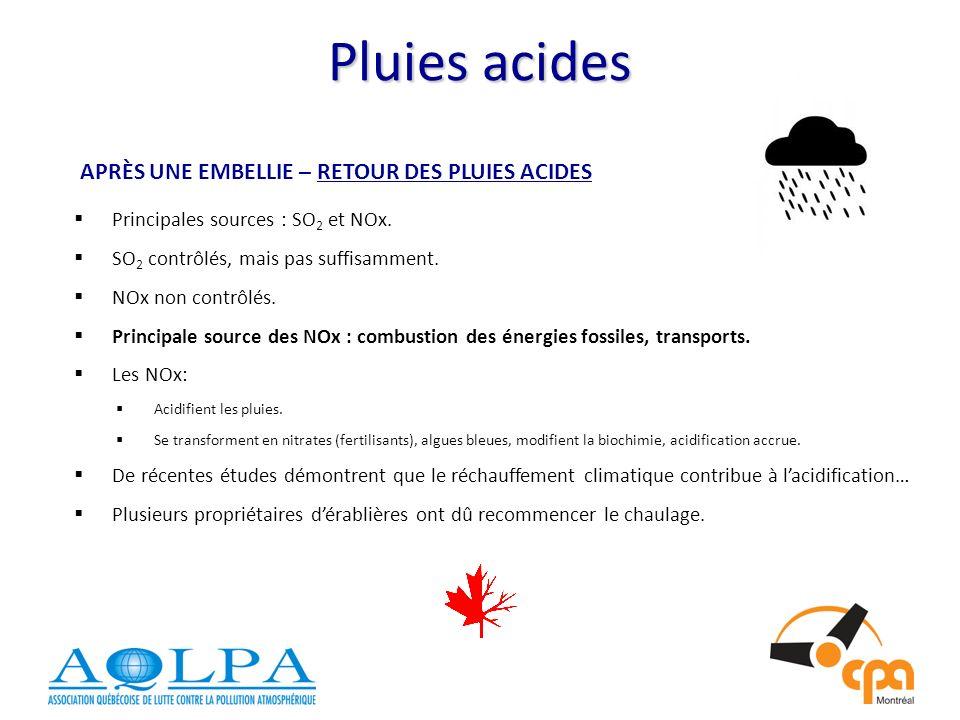 Pluies acides APRÈS UNE EMBELLIE – RETOUR DES PLUIES ACIDES Principales sources : SO 2 et NOx.