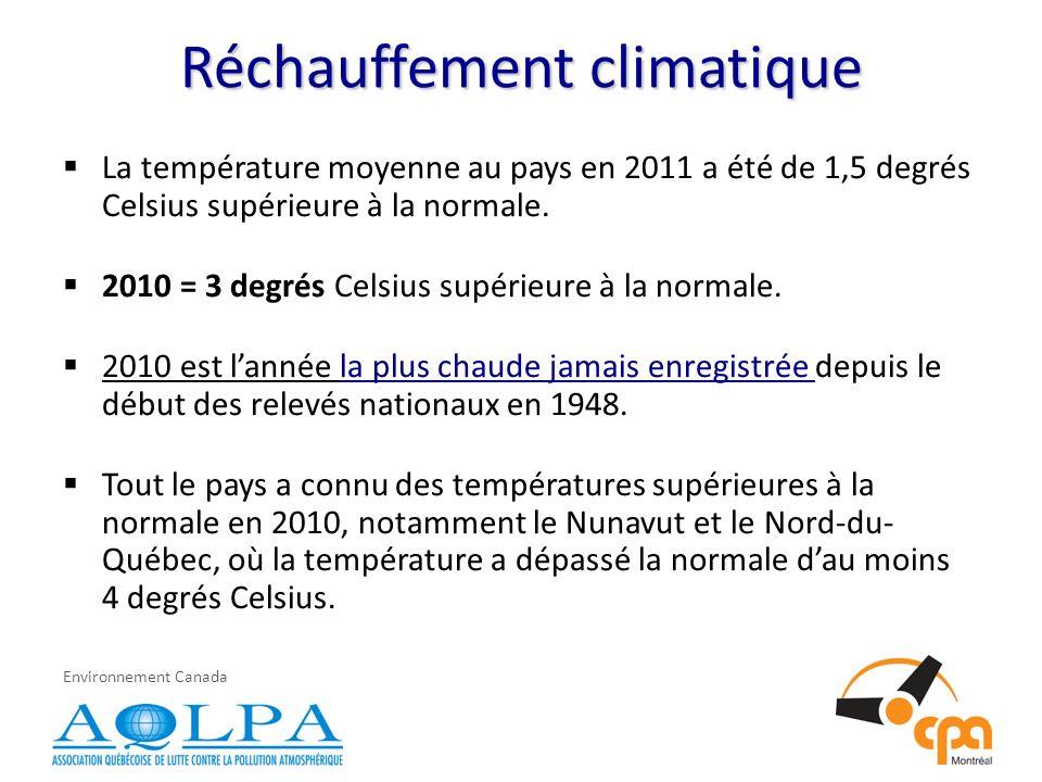 Réchauffement climatique La température moyenne au pays en 2011 a été de 1,5 degrés Celsius supérieure à la normale.