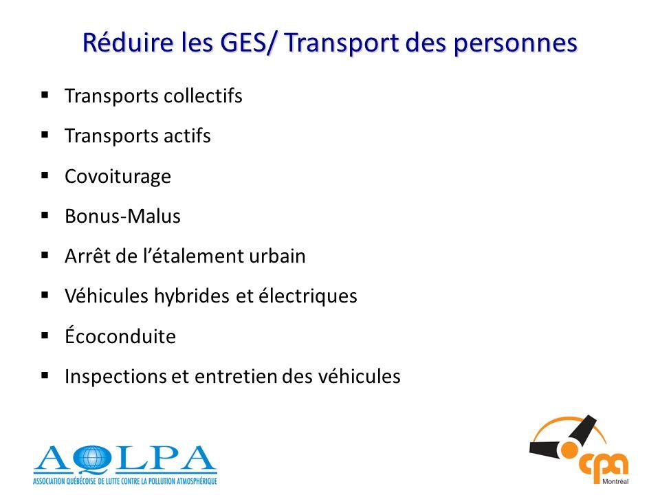 Réduire les GES/ Transport des personnes Transports collectifs Transports actifs Covoiturage Bonus-Malus Arrêt de létalement urbain Véhicules hybrides et électriques Écoconduite Inspections et entretien des véhicules