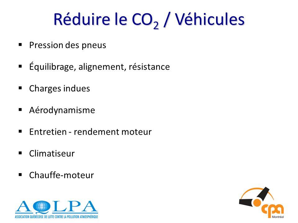 Réduire le CO 2 / Véhicules Pression des pneus Équilibrage, alignement, résistance Charges indues Aérodynamisme Entretien - rendement moteur Climatiseur Chauffe-moteur