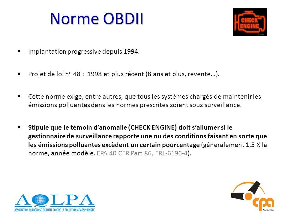 Norme OBDII Norme OBDII Implantation progressive depuis 1994.