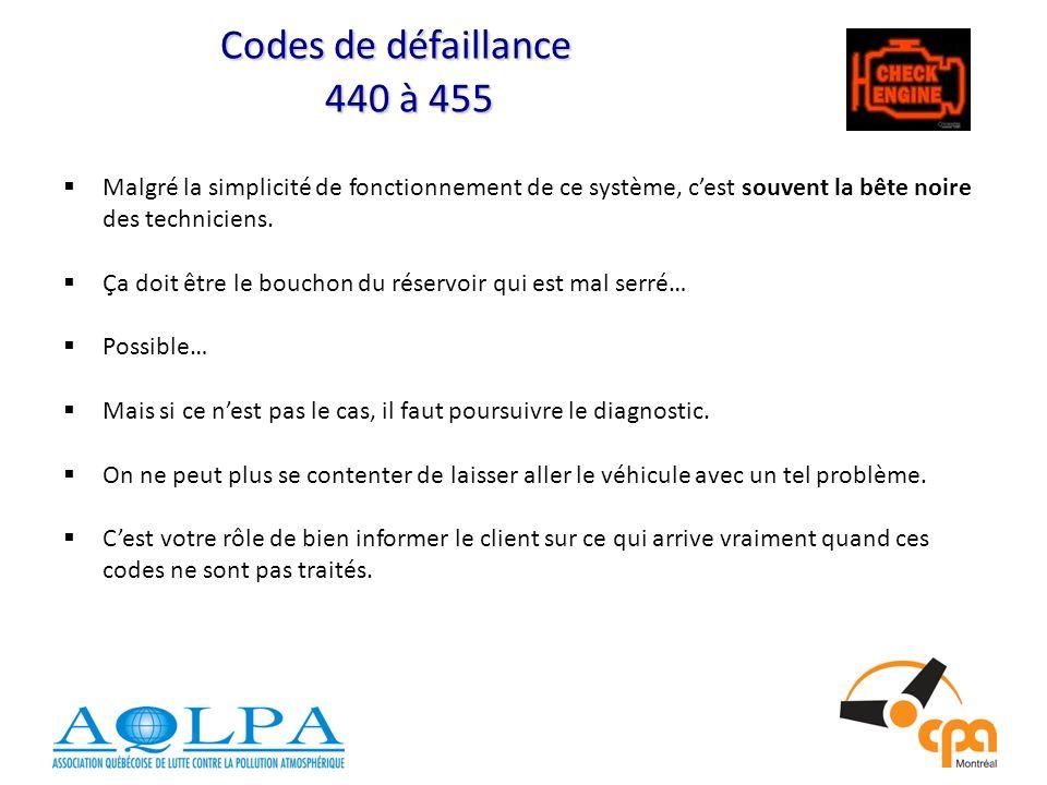 Codes de défaillance 440 à 455 Malgré la simplicité de fonctionnement de ce système, cest souvent la bête noire des techniciens.