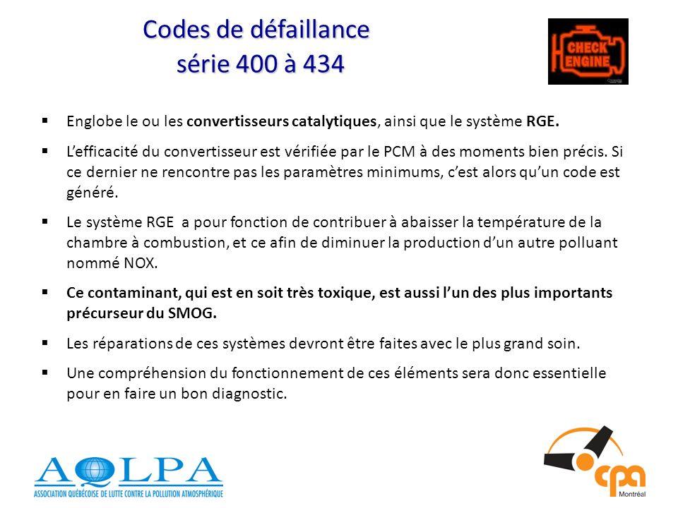 Codes de défaillance série 400 à 434 Englobe le ou les convertisseurs catalytiques, ainsi que le système RGE.