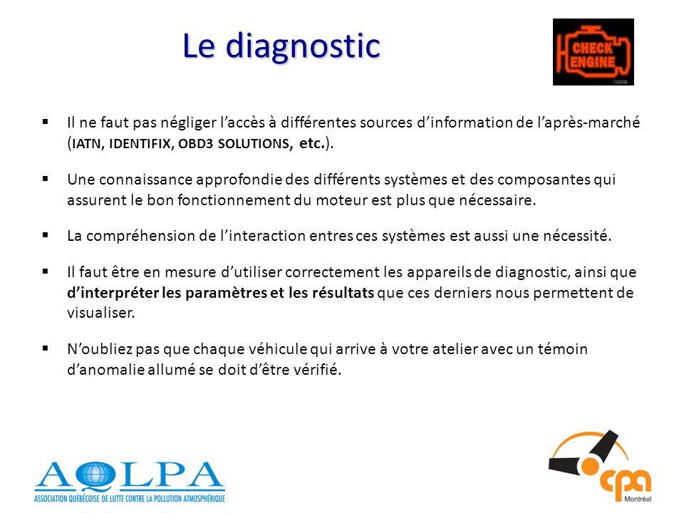 Le diagnostic Le diagnostic Il ne faut pas négliger laccès à différentes sources dinformation de laprès-marché ( IATN, IDENTIFIX, OBD3 SOLUTIONS, etc.).