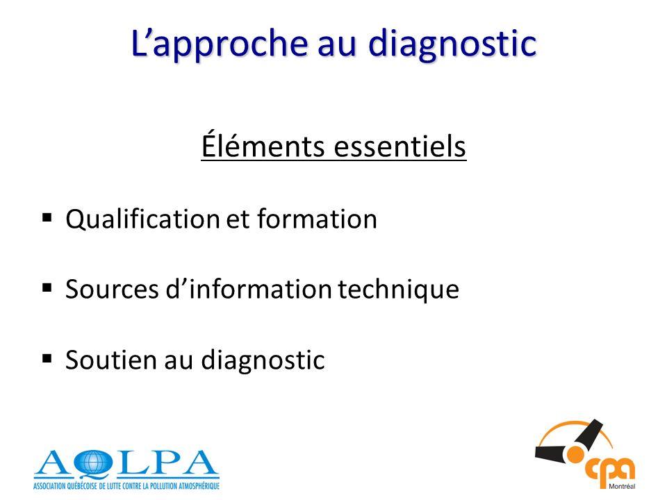 Lapproche au diagnostic Éléments essentiels Qualification et formation Sources dinformation technique Soutien au diagnostic