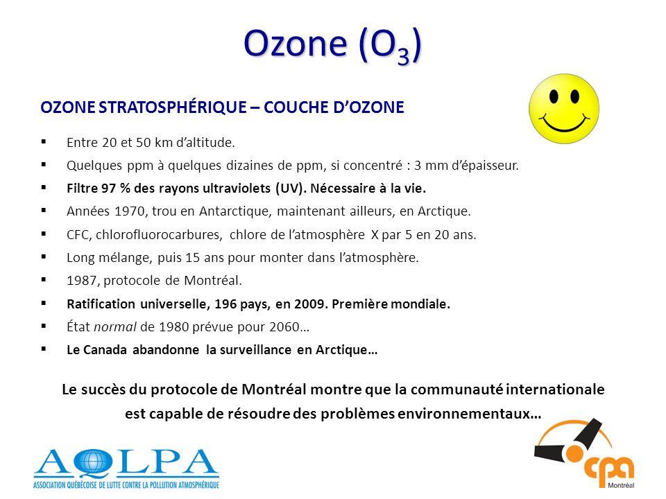 Ozone (O 3 ) OZONE STRATOSPHÉRIQUE – COUCHE DOZONE Entre 20 et 50 km daltitude.