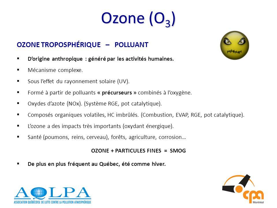 Ozone (O 3 ) OZONE TROPOSPHÉRIQUE – POLLUANT Dorigine anthropique : généré par les activités humaines.