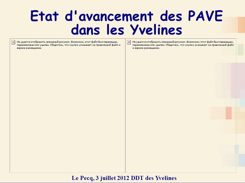 Merci! Le Pecq, 3 juillet 2012 DDT des Yvelines
