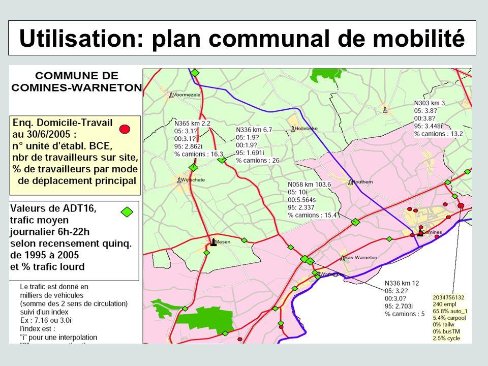 Utilisation: plan communal de mobilité