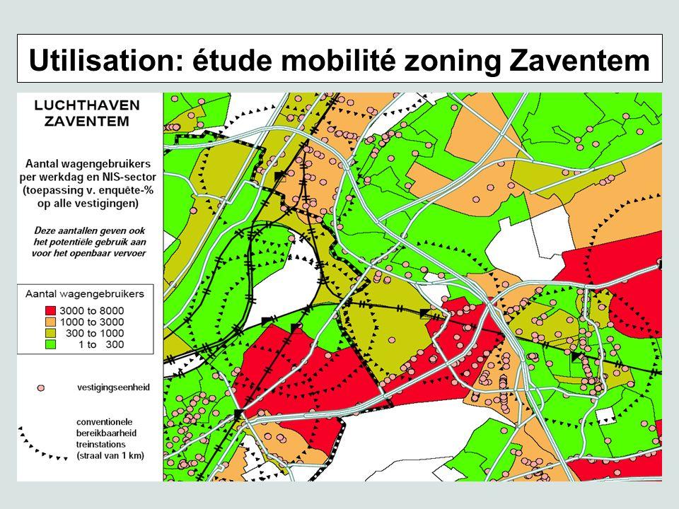 Utilisation: étude mobilité zoning Zaventem