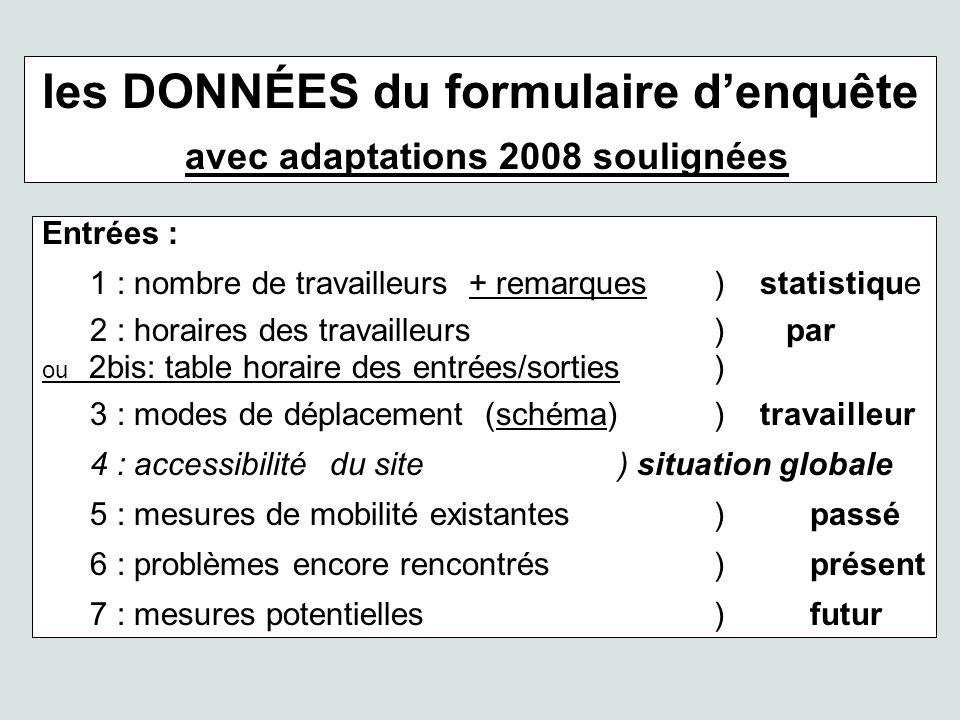 les DONNÉES du formulaire denquête avec adaptations 2008 soulignées Entrées : 1 : nombre de travailleurs + remarques) statistique 2 : horaires des tra