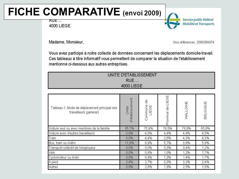 FICHE COMPARATIVE (envoi 2009)