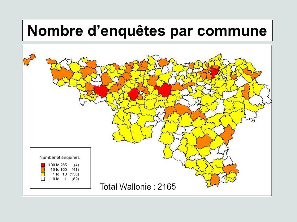 Nombre denquêtes par commune Total Wallonie : 2165