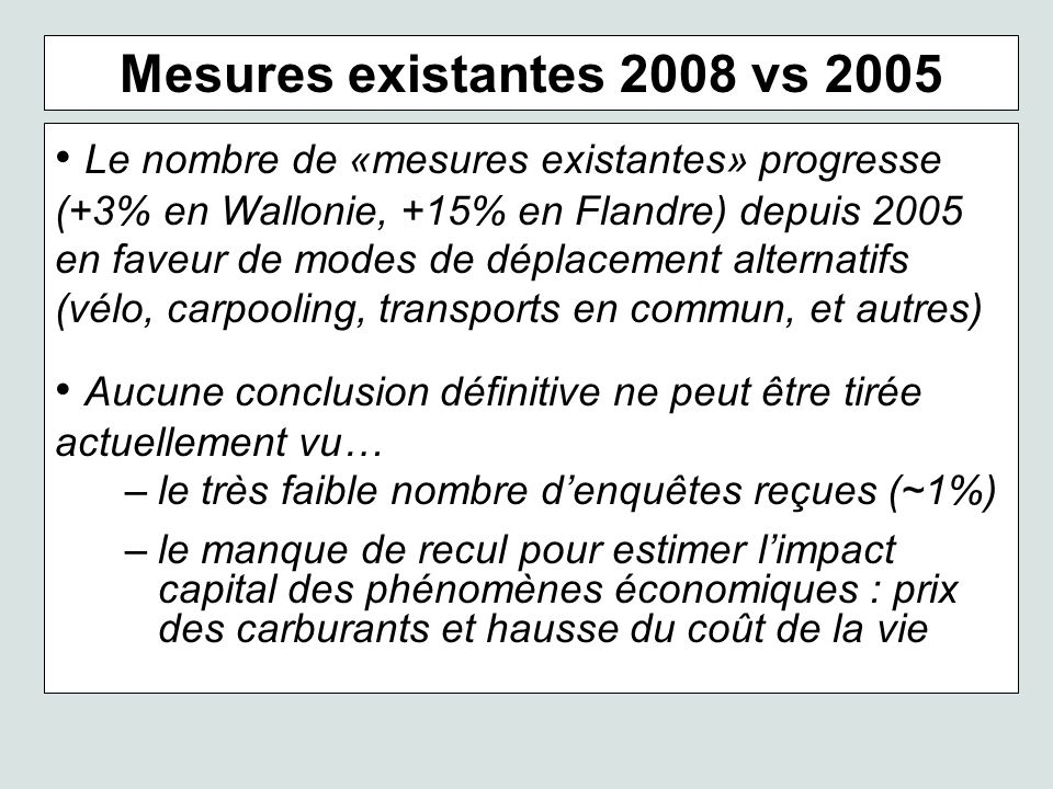Le nombre de «mesures existantes» progresse (+3% en Wallonie, +15% en Flandre) depuis 2005 en faveur de modes de déplacement alternatifs (vélo, carpooling, transports en commun, et autres) Aucune conclusion définitive ne peut être tirée actuellement vu… –le très faible nombre denquêtes reçues (~1%) –le manque de recul pour estimer limpact capital des phénomènes économiques : prix des carburants et hausse du coût de la vie Mesures existantes 2008 vs 2005