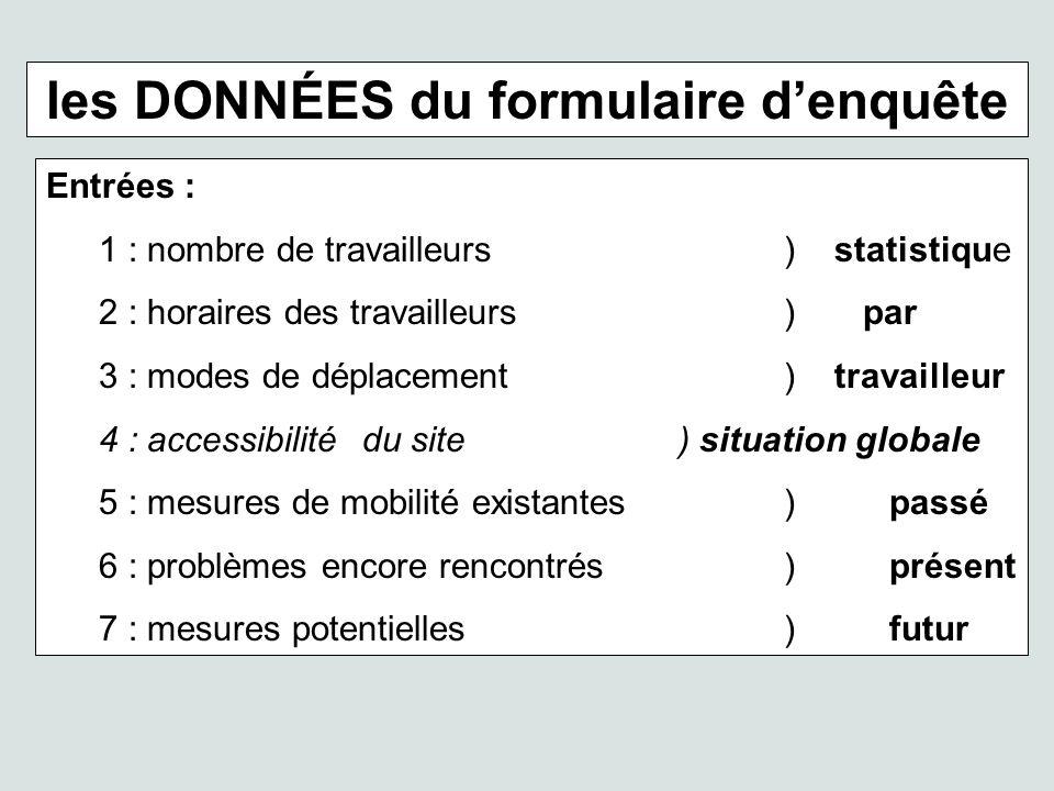 les DONNÉES du formulaire denquête Entrées : 1 : nombre de travailleurs ) statistique 2 : horaires des travailleurs ) par 3 : modes de déplacement ) t