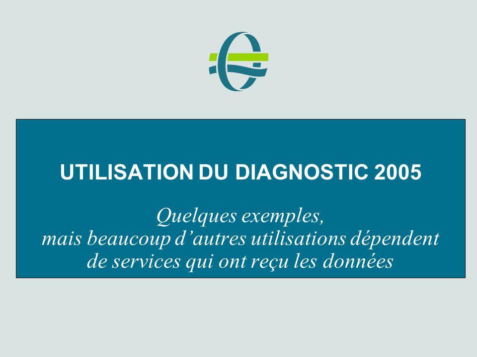 UTILISATION DU DIAGNOSTIC 2005 Quelques exemples, mais beaucoup dautres utilisations dépendent de services qui ont reçu les données