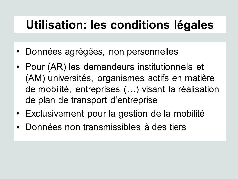 Données agrégées, non personnelles Pour (AR) les demandeurs institutionnels et (AM) universités, organismes actifs en matière de mobilité, entreprises