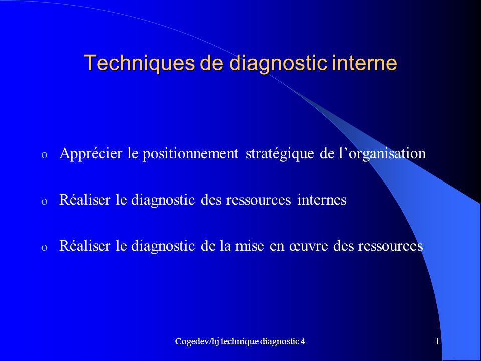 Cogedev/hj technique diagnostic 41 Techniques de diagnostic interne o Apprécier le positionnement stratégique de lorganisation o Réaliser le diagnosti