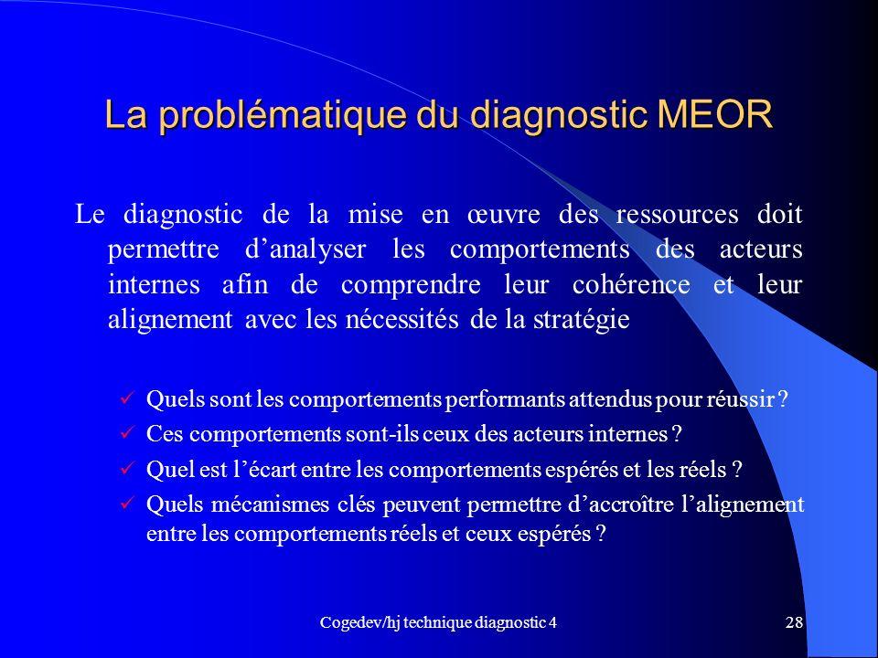 Cogedev/hj technique diagnostic 428 La problématique du diagnostic MEOR Le diagnostic de la mise en œuvre des ressources doit permettre danalyser les