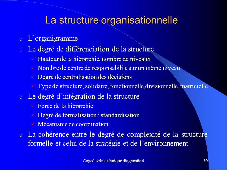 Cogedev/hj technique diagnostic 430 La structure organisationnelle o Lorganigramme o Le degré de différenciation de la structure Hauteur de la hiérarc
