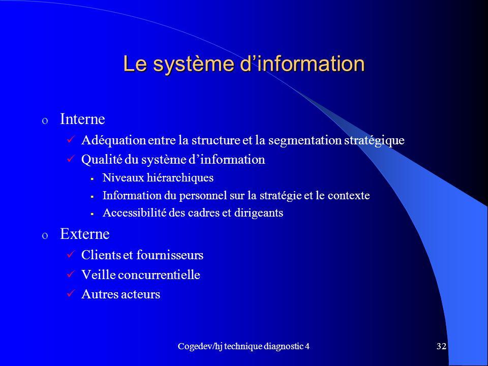 Cogedev/hj technique diagnostic 432 Le système dinformation o Interne Adéquation entre la structure et la segmentation stratégique Qualité du système