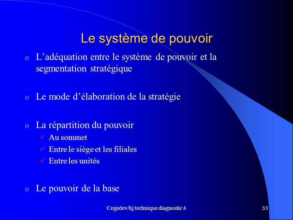 Cogedev/hj technique diagnostic 433 Le système de pouvoir o Ladéquation entre le système de pouvoir et la segmentation stratégique o Le mode délaborat